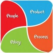 4-factores-experiencia-clientes