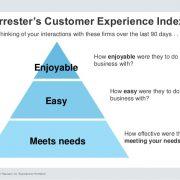 indice-experiencia-cliente